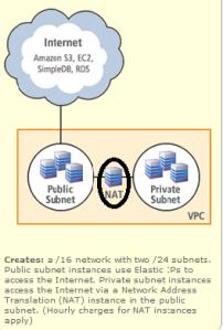 NAT-Server-1